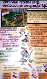 Poster painted by artist Satish Yellapur for the Malenadu seed exchange network